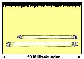 Helligkeitsschwankungen (Flickern) von Leuchtstoffröhren (Neonröhren) mit elektronischem Vorschaltgerät.