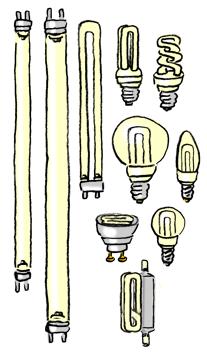 gl hbirnen und lampen energie. Black Bedroom Furniture Sets. Home Design Ideas